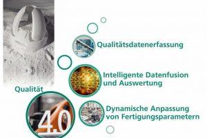 20190522_FulgaBeising_Qualitaetseinflussfaktoren.jpg