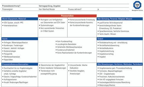 Prozesse definieren, analysieren und umsetzen Ziele erreichen ...