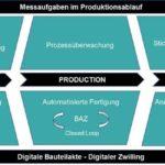 Bild_4_-_Messaufgaben_im_Produktionsablauf.jpg