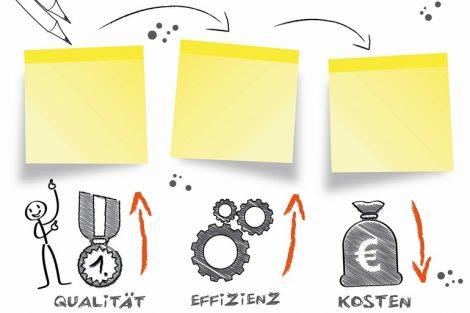 strategie,_qualität,_kosten,_effizienz,_best_practice,_analyse,_wirtschaftlich,_wirtschaftlichkeit,_ökonomisch,_benefit,_benefits,_bilanz,_controlling,_business,_audit,_bwl,_effektiv,_einkauf,_entwicklung,_erfolg,_erfolgsmethode,_gewinn,_gewinnoptimierung