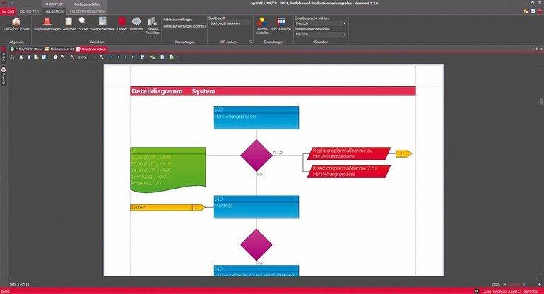 iqs_Software_-_Flussdiagramm.jpg